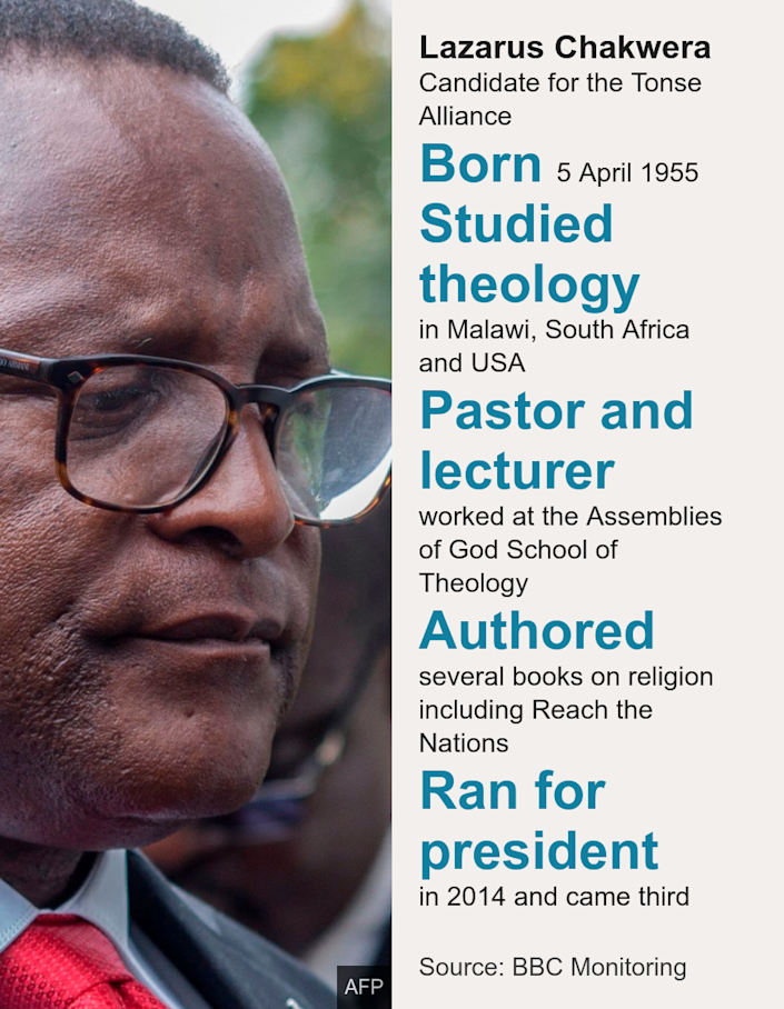 Lazarus Chakwera. Candidate for the Tonse Alliance [ Born 5 April 1955 ],[ Studied theology in Malawi, South Africa and USA ],[ Pastor and lecturer worked at the Assemblies of God School of Theology ],[ Authored several books on religion including Reach the Nations ],[ Ran for president in 2014 and came third ], Source: Source: BBC Monitoring, Image: Lazarus Chakwera