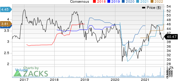 First Financial Corporation Indiana Price and Consensus