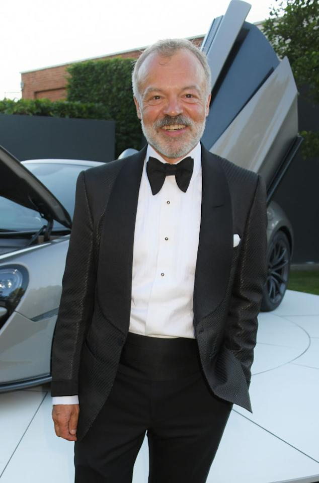 <p>For presenting The Graham Norton Show, the star earns £600,000-£609,999. (Getty) </p>