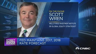 Senior Global Equity Strategist, Wells Fargo Investment Institute, said the Fed was more hawkish on rates than many expected and the equity market faces headwinds as a result.