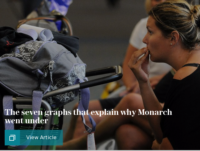 The six graphs that explain why Monarch went under