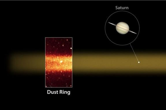 This image of Saturn's dusty Phoebe ring, captured in 2009, shows the dust ring (inset) overlayed in tan colors based on data and observations. The Phoebe ring is much larger than Saturn's main ring and tilted with respect to Saturn as indicate
