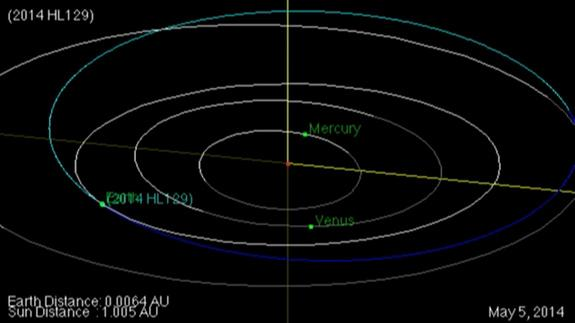 Bus-Size Asteroid Buzzes Earth, Comes Closer Than the Moon