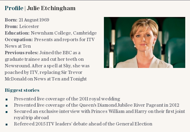 Profile | Julie Etchingham