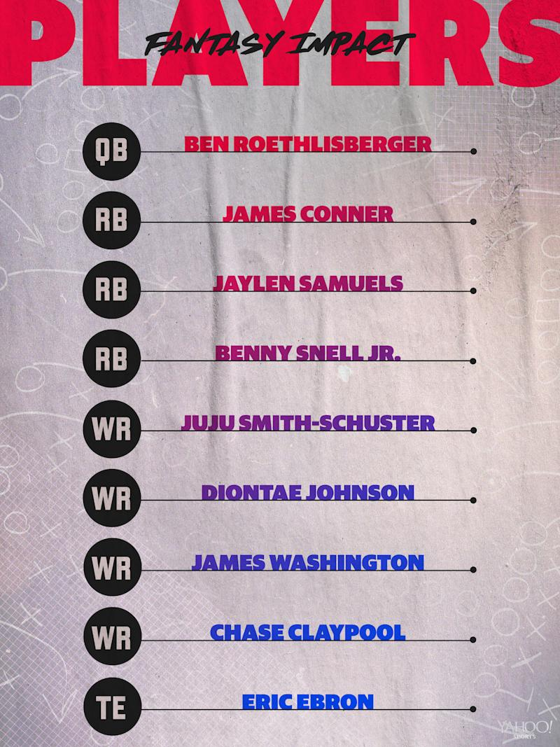 Pittsburgh Steelers projected 2020 lineup