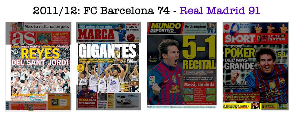 Titulares 'gigantes' en Madrid y diminutos en Barcelona. AS / MARCA / MD / SPORT