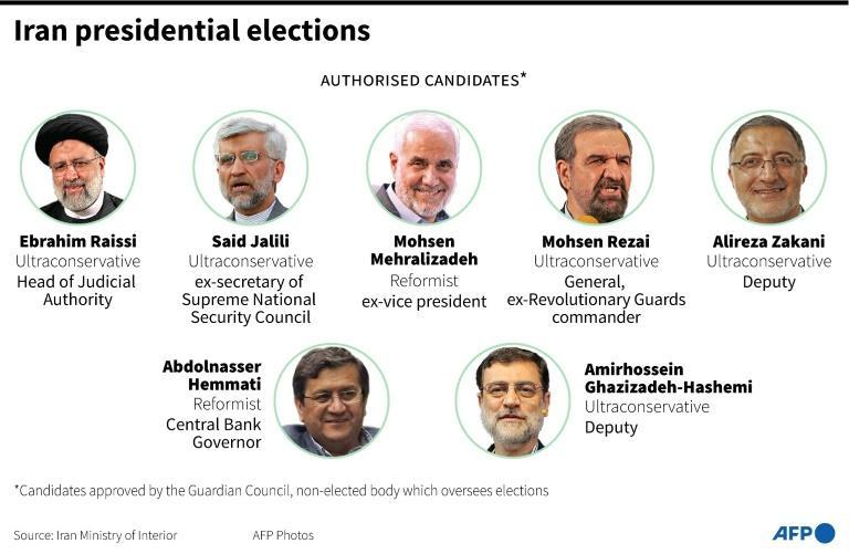 Iran presidential elections