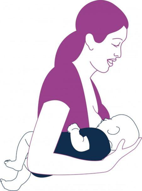 PHOTO: Clutch or 'football' hold: This hold is ideal for those recovering from a C-section as it keeps the baby's weight off your belly. (USDA)
