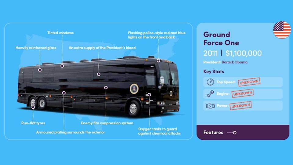 Presidential Limo 2011 Ground Force One Bus