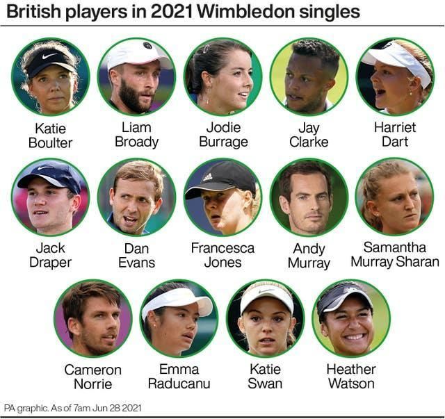 British players are set for Wimbledon