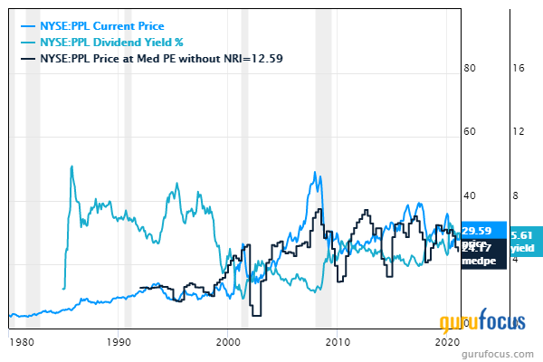 5 Cheap Stocks Paying High Dividend Yields