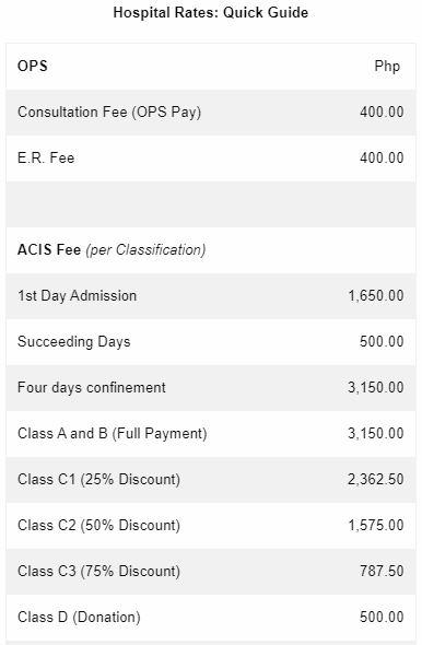 Mental Health in the Philippines: Cost of Therapy and Medication - NMCH hospital rates