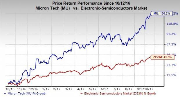 how to buy common stock offering