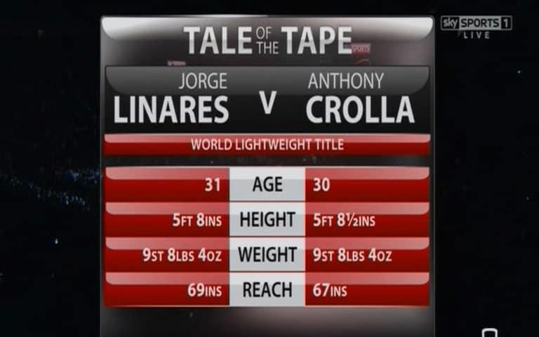 Crolla - Credit: sky sports