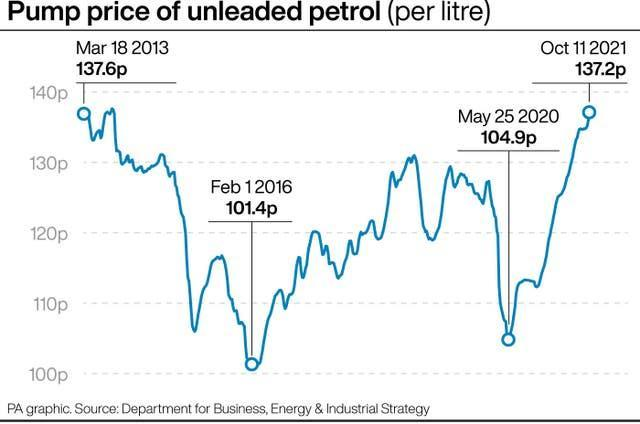 PA infographic showing the pump price of unleaded petrol