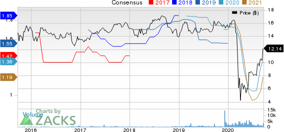 Ready Capital Corp Price and Consensus