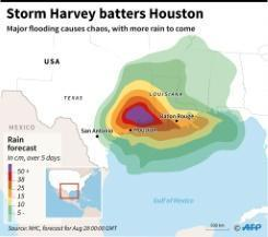 Houston shelters overwhelmed as Louisiana braces for monster storm