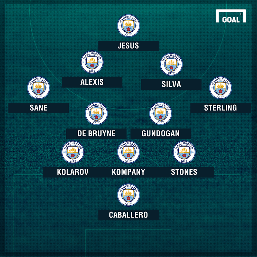 Man City line-up with Alexis