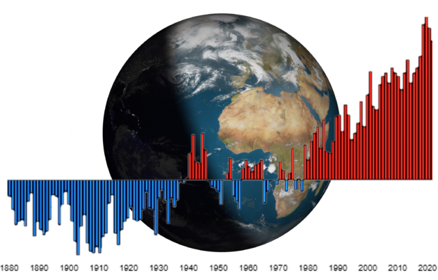Rising temperatures on Earth