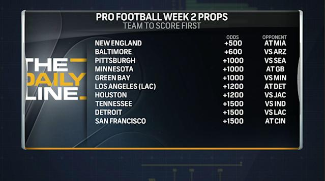 Prop Bet: Which NFL team will score first on Sunday?