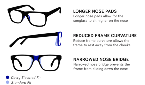 how to avoid glasses from sliding on nose