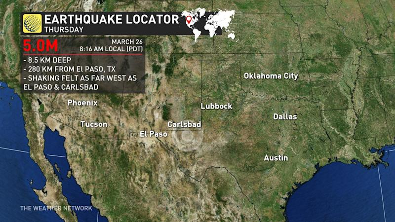 Earthquake Texas