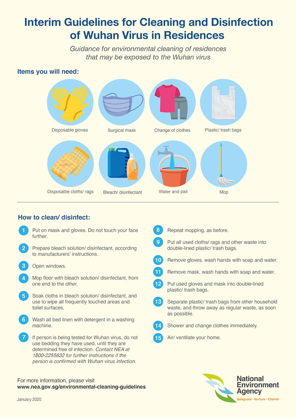 INFOGRAPHIC: National Environment Agency