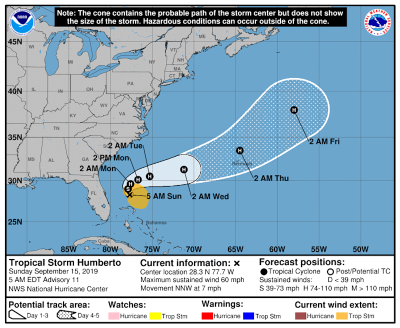 Tropical Storm Humberto | National Hurricane Center