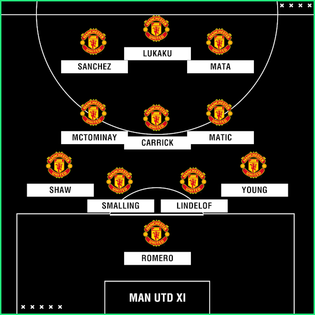 The Frenchman is out through injury but Sanchez and Romelu Lukaku both start in attack