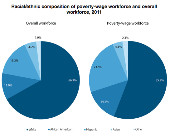 racial poverty.png