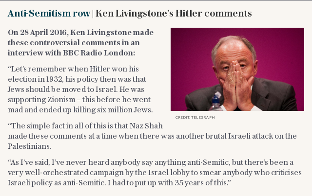 Anti-Semitism row | What Ken Livingstone said