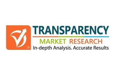 Global Synthetic Biology Market to Clock Promising CAGR of 26.3% From 2019 to 2027; Advances in Gene Engineering Technology Expand Outlook: Transparency Market Research