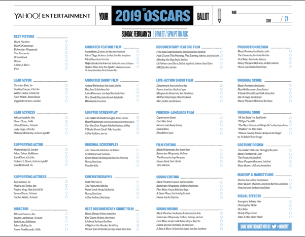 2019 Oscar Predictions In Every Category