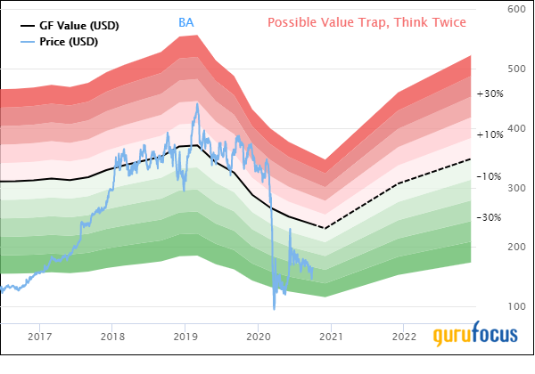 3 Undervalued Aerospace and Defense Companies to Consider
