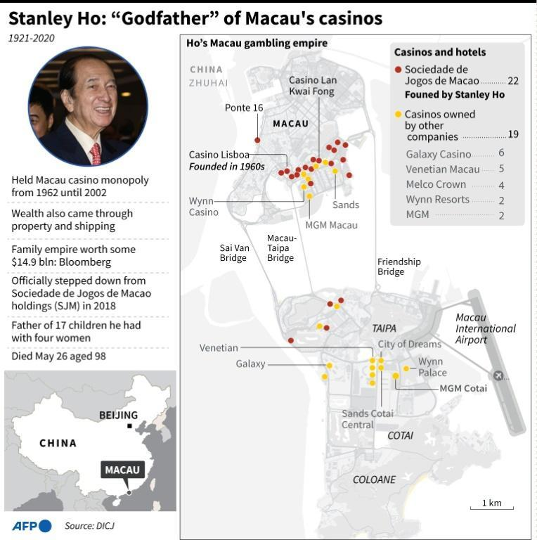 Profile of Stanley Ho and map of Macau highlighting the casinos run by the Sociedade de Jogos de Macao Holdings which was founded by Ho