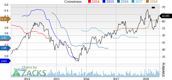 Cabot's (CBT) latest move is likely to deliver meaningful benefits to its customers in Canada.