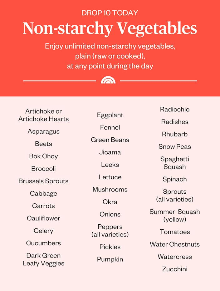 Non Starchy Vegetables Chart (TODAY illustration / Getty Images)