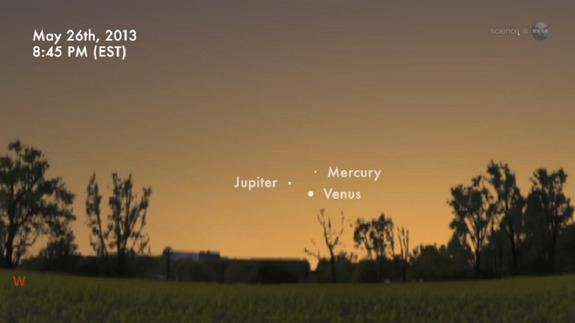This NASA graphic shows how close Jupiter, Venus and Mercury will appear on the western horizon in the sunset sky on May 26, 2013.