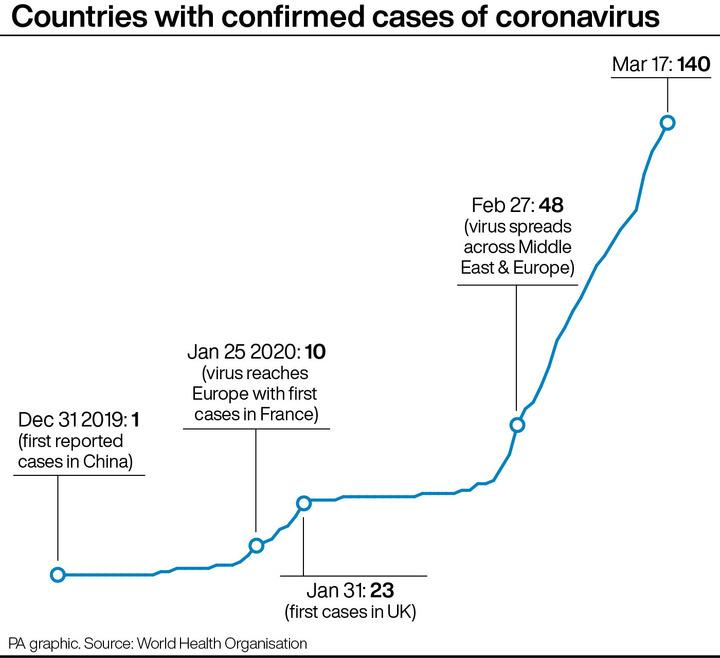 Countries with confirmed cases of coronavirus (Picture:PA)
