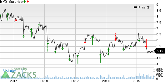 Will Decline in Revenues Dent Nokia's (NOK) Q2 Earnings?