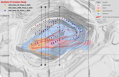 Figure 1 – Plan Map of the El Crestón open pit showing the locations of the drill holes from the phase one and two exploration programs (CNW Group/Argonaut Gold Inc.)