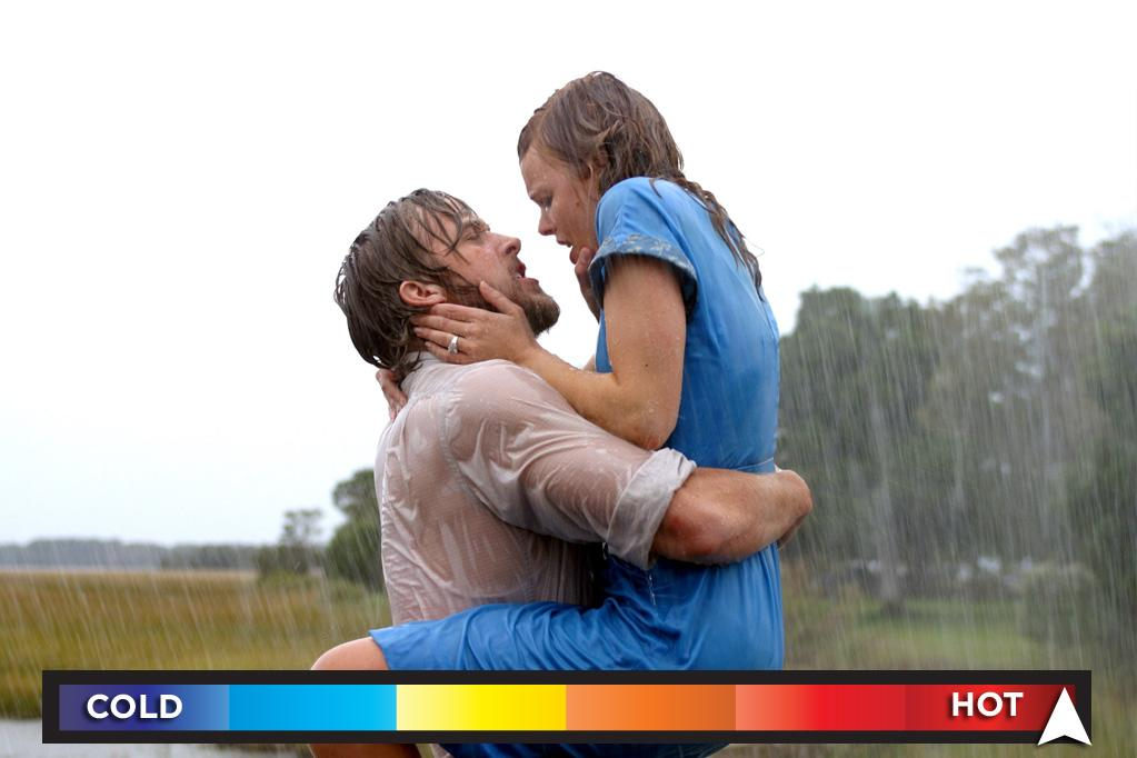 "Who: Ryan Gosling & Rachel McAdams<br>Seen in: <a target=""_blank"" href=""http://movies.yahoo.com/movie/the-notebook/"">""The Notebook""</a> (2004)<br><br>Not only did this film (Sparks' highest-grossing domestic flick) set the box office on fire, it also birthed two bona fide movie stars who ended up taking their palpable onscreen romance off screen. And, despite their eventual breakup (in the summer of 2008), Gosling and McAdams' rain-soaked smooch will -- without a doubt -- be remembered as one of the greatest kisses in cinematic history."
