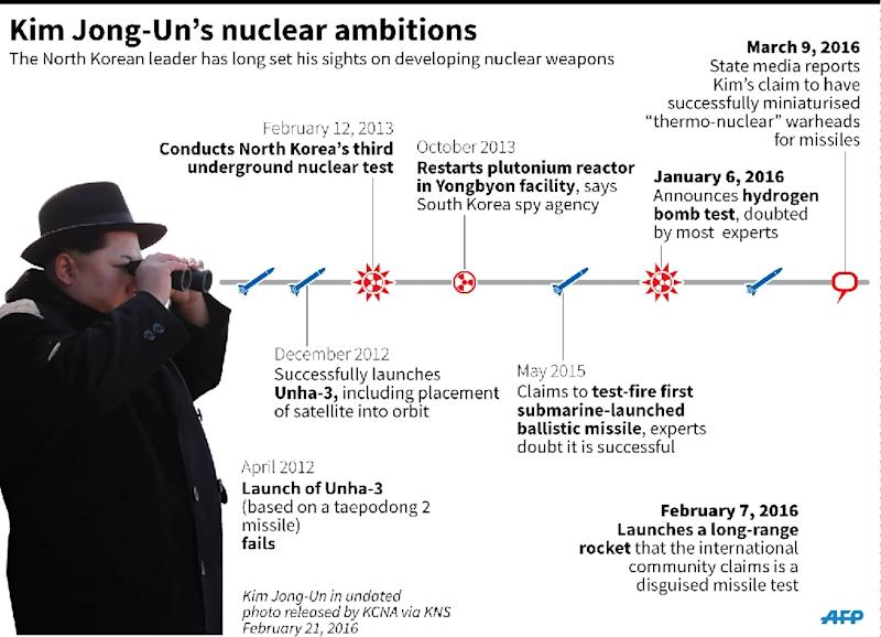 Timeline of Kim Jong-Un's nuclear and rocket tests (AFP Photo/)