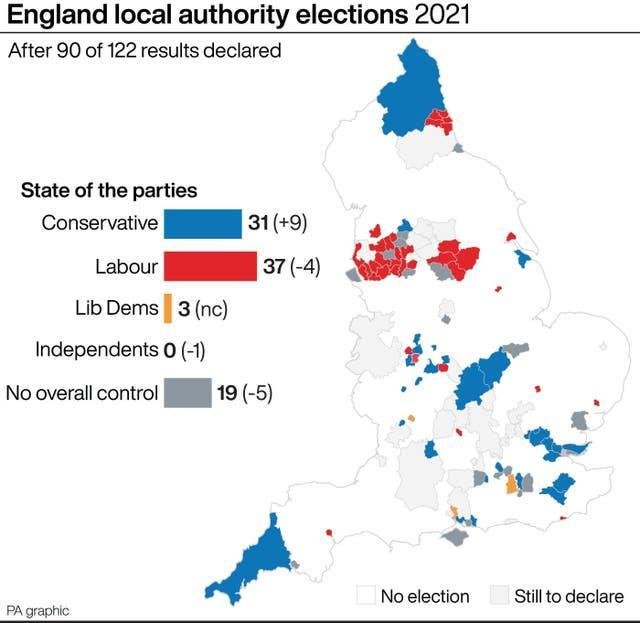 England local authority elections 2021