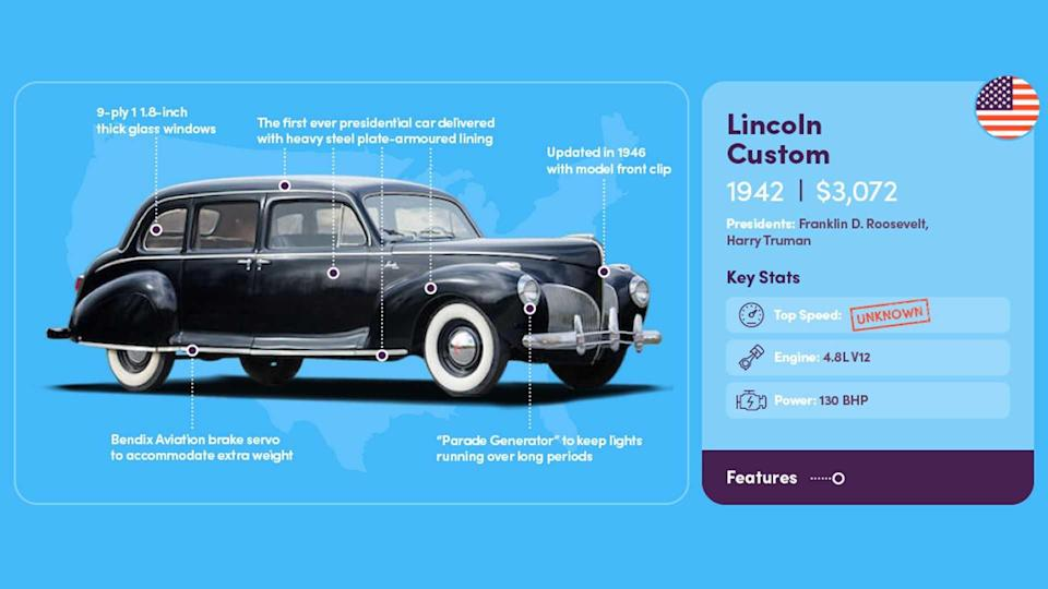 Presidential Limo 1942 Lincoln