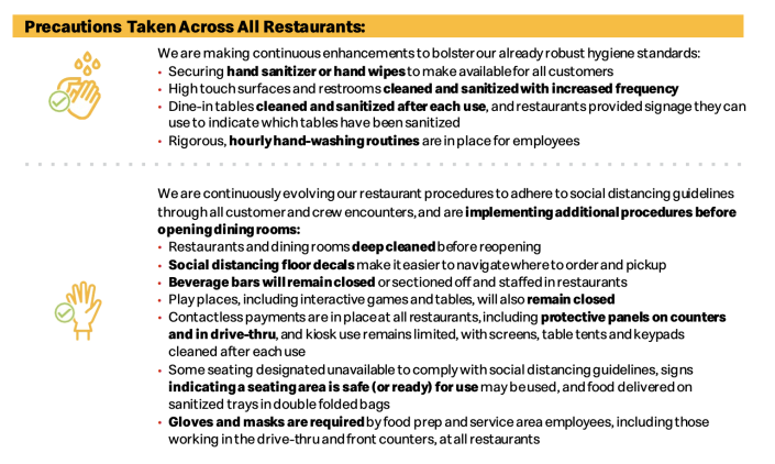 McDonald's detailed some of its precautions it's taking. Many more might come as a memo dozens of pages long is being circulated. (McDonald's)