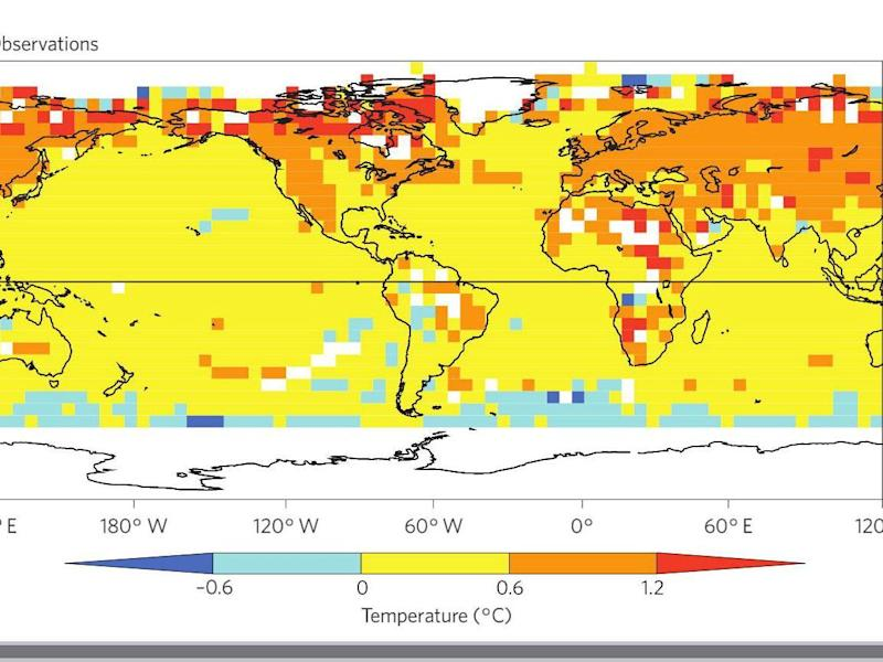 Observed changes in temperature between 1961–1990 and 1991–2015 ( Ronald Stouffer and Syukuro Manabe)