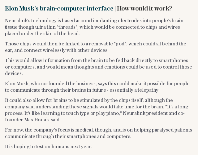 Elon Musk's brain-computer interface | How would it work?