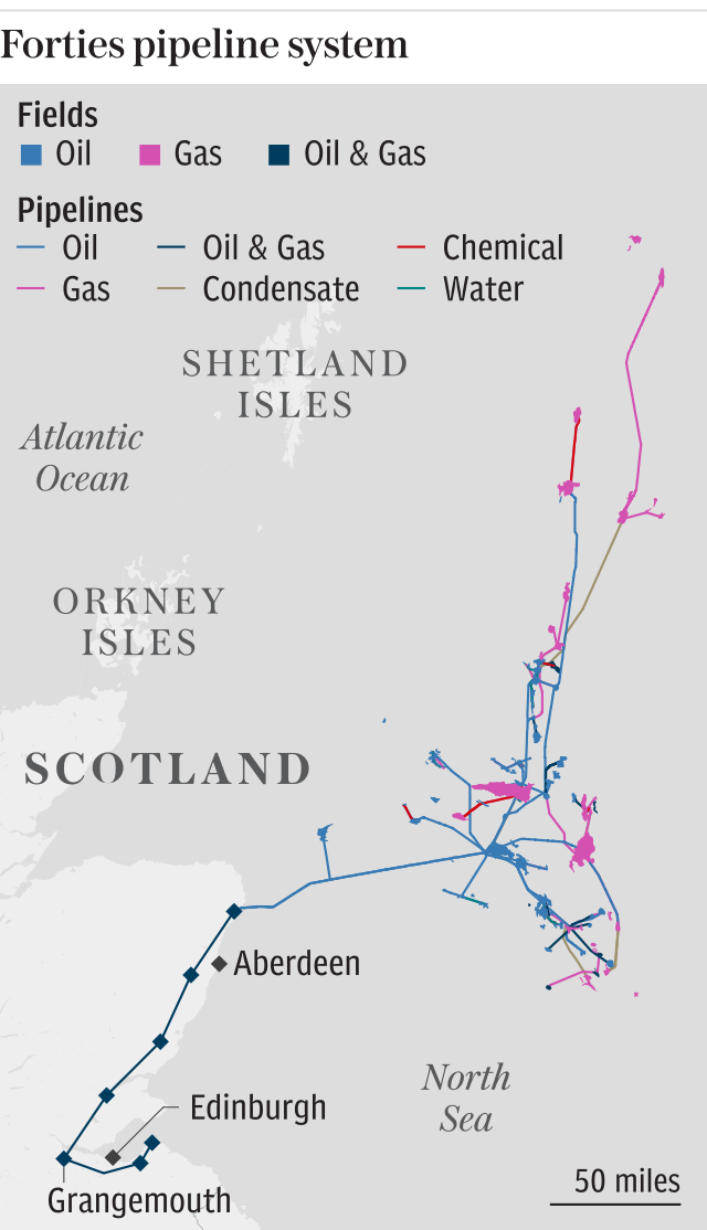 Forties pipeline system