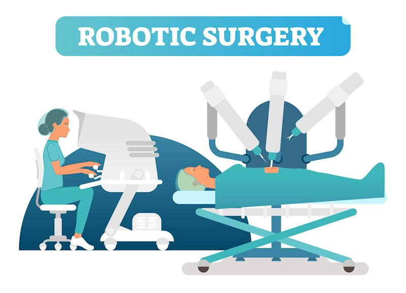 Cartoon demonstrating robotic surgery in an operating room